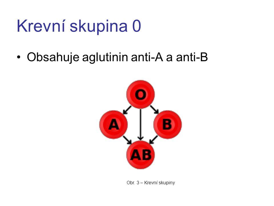 Krevní skupina 0 Obsahuje aglutinin anti-A a anti-B