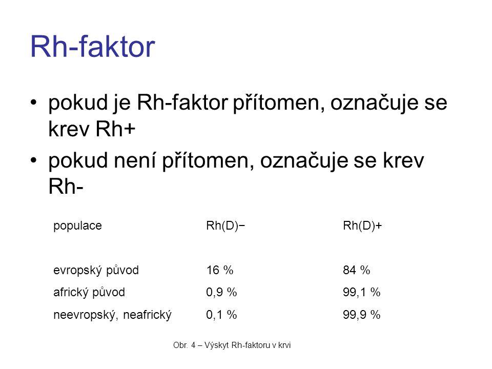 Rh-faktor pokud je Rh-faktor přítomen, označuje se krev Rh+