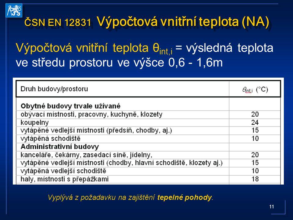 ČSN EN 12831 Výpočtová vnitřní teplota (NA)