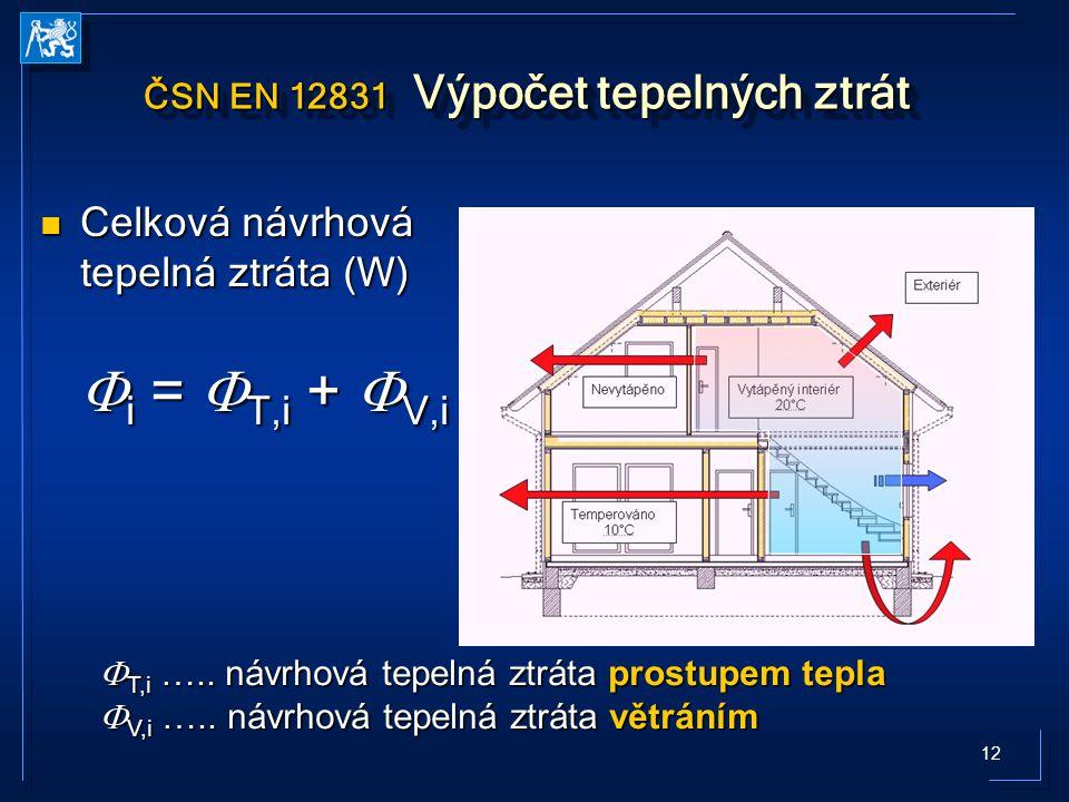 ČSN EN 12831 Výpočet tepelných ztrát