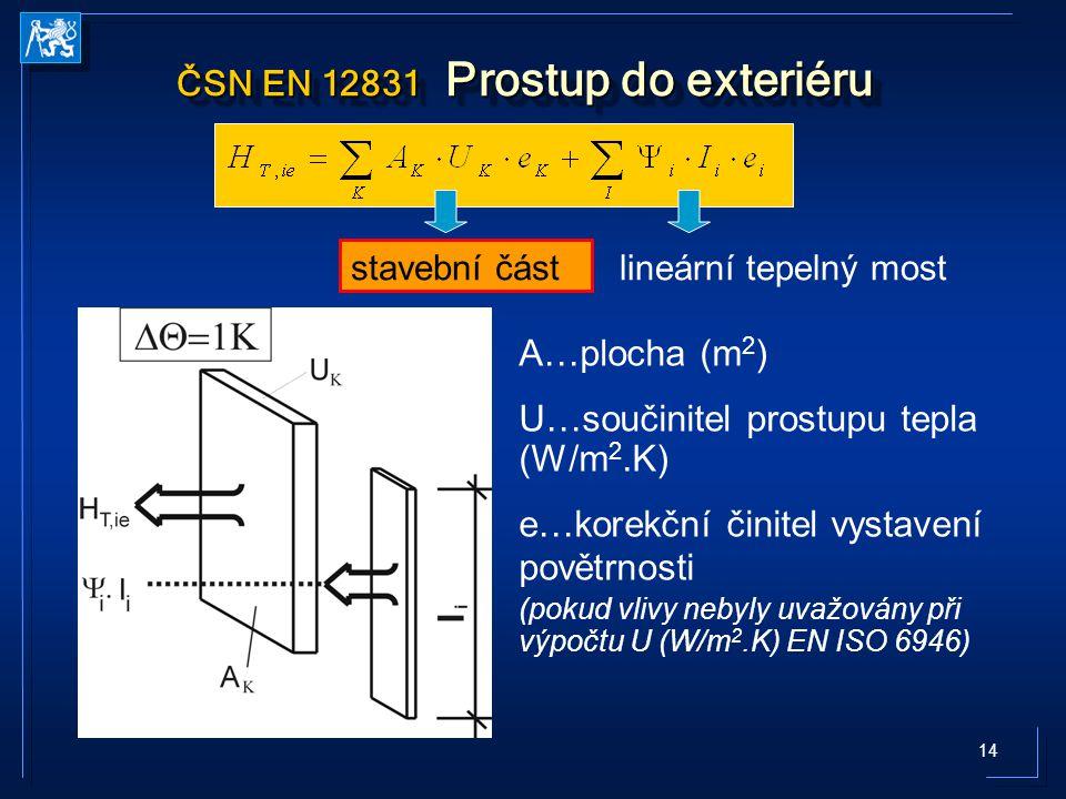 ČSN EN 12831 Prostup do exteriéru