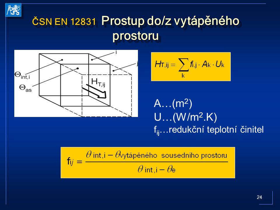 ČSN EN 12831 Prostup do/z vytápěného prostoru
