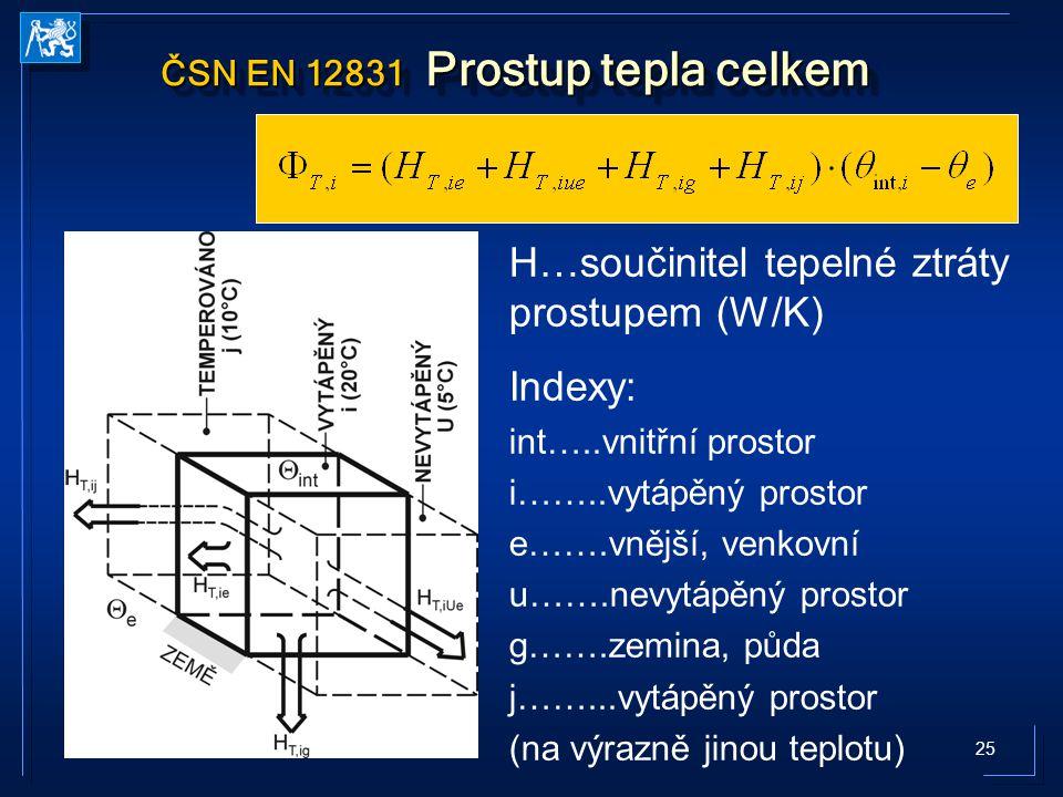 ČSN EN 12831 Prostup tepla celkem