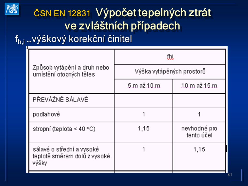 ČSN EN 12831 Výpočet tepelných ztrát ve zvláštních případech