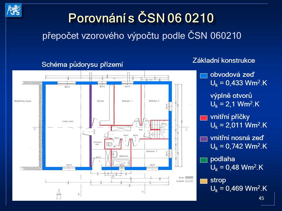Porovnání s ČSN 06 0210 přepočet vzorového výpočtu podle ČSN 060210
