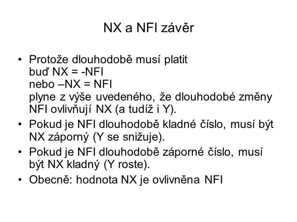NX a NFI závěr
