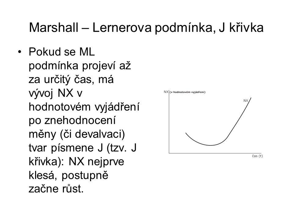 Marshall – Lernerova podmínka, J křivka
