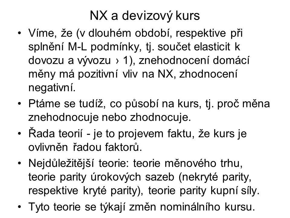 NX a devizový kurs