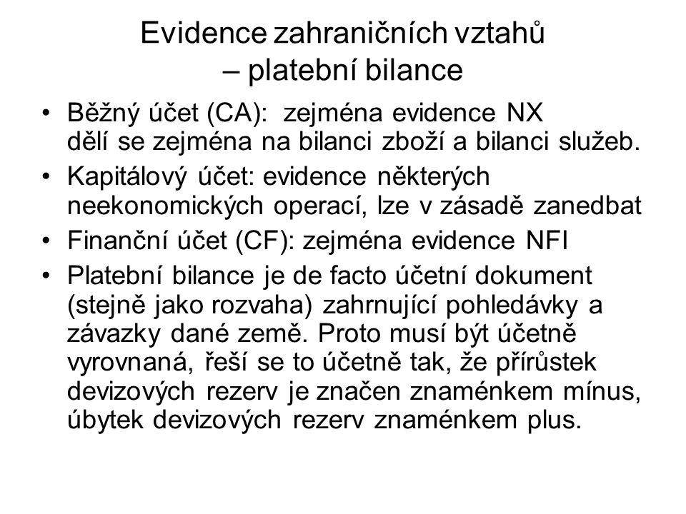 Evidence zahraničních vztahů – platební bilance