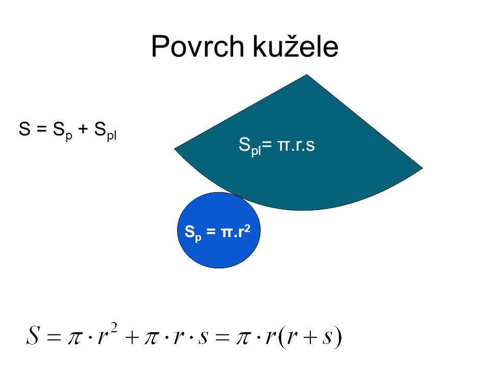 Povrch kužele S = Sp + Spl Spl= π.r.s Sp = π.r2