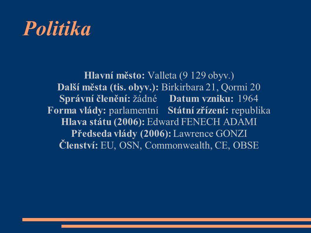 Politika Hlavní město: Valleta (9 129 obyv.)