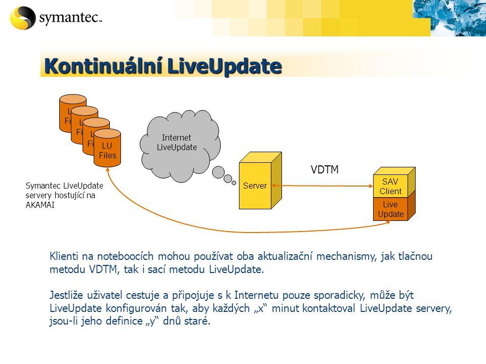 Kontinuální LiveUpdate