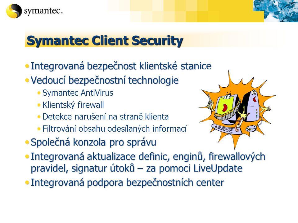 Symantec Client Security