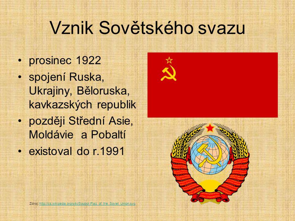 Vznik Sovětského svazu