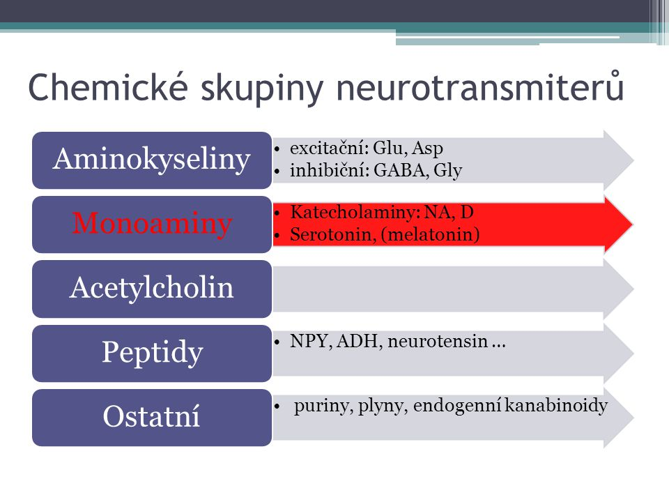 Chemické skupiny neurotransmiterů