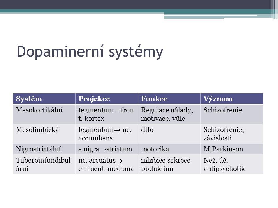 Dopaminerní systémy Systém Projekce Funkce Význam Mesokortikální