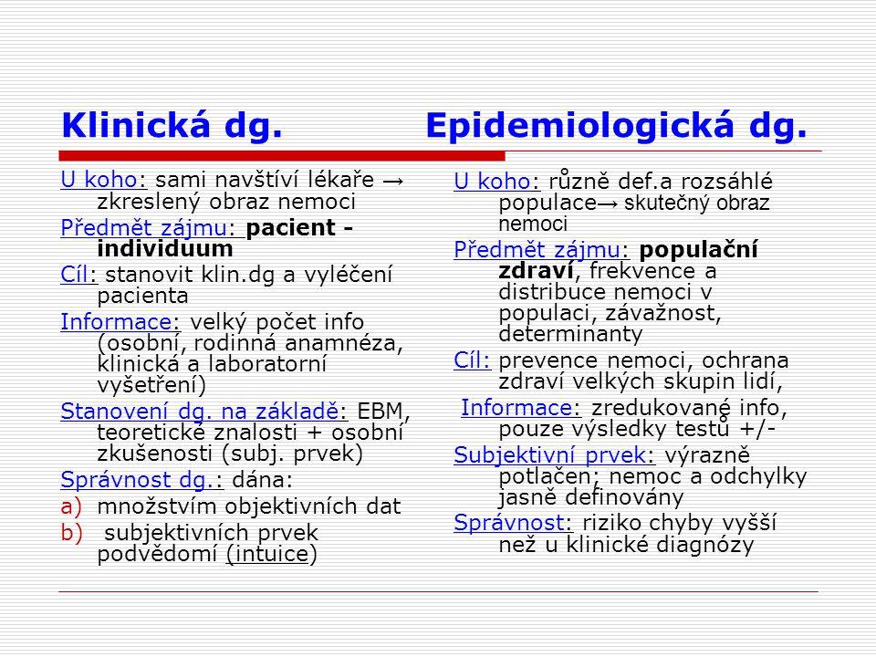 Klinická dg. Epidemiologická dg.