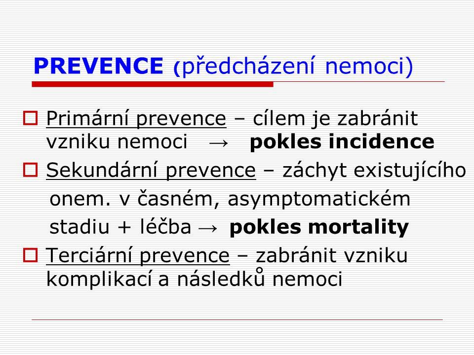PREVENCE (předcházení nemoci)