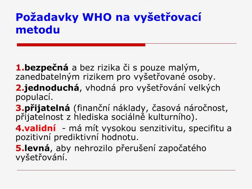 Požadavky WHO na vyšetřovací metodu