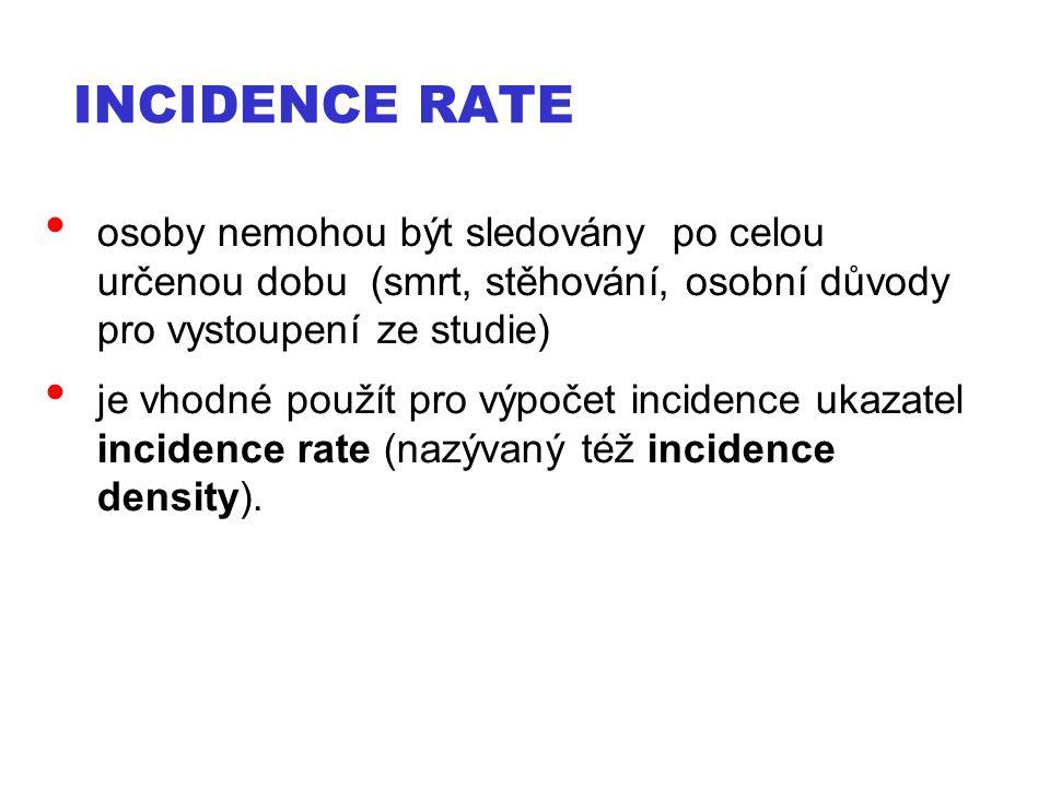 Incidence rate osoby nemohou být sledovány po celou určenou dobu (smrt, stěhování, osobní důvody pro vystoupení ze studie)