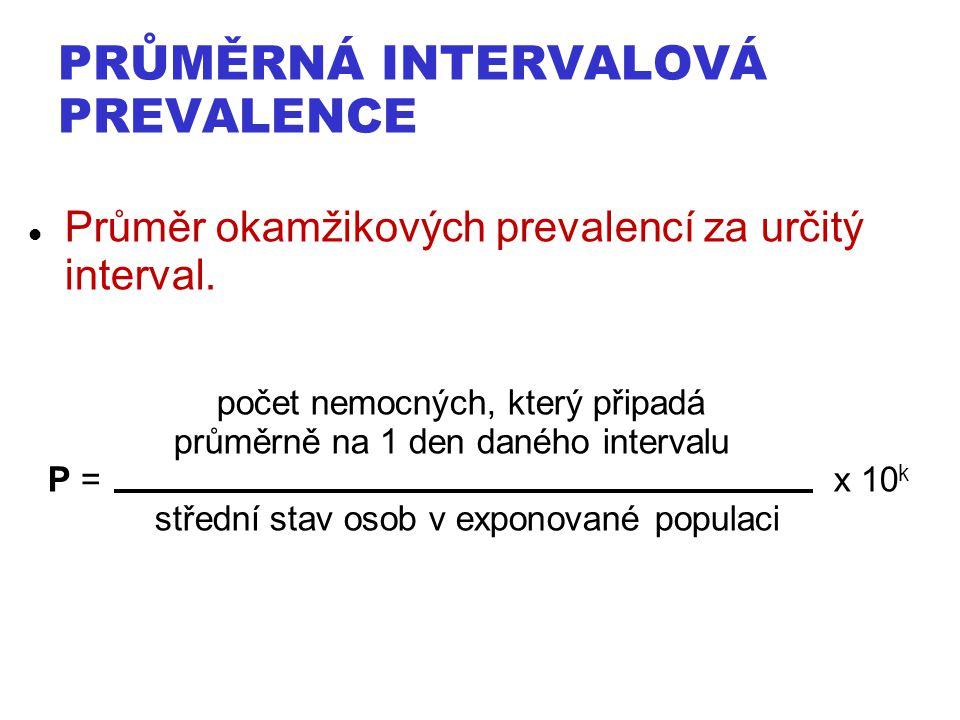 Průměrná intervalová prevalence