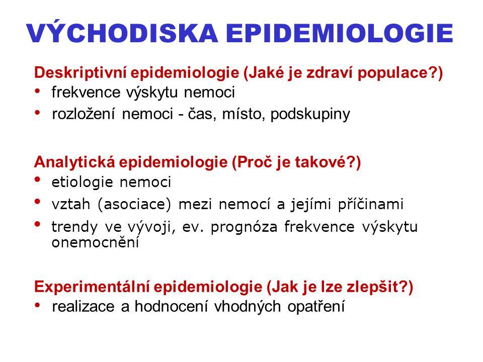 VÝCHODISKA EPIDEMIOLOGIE