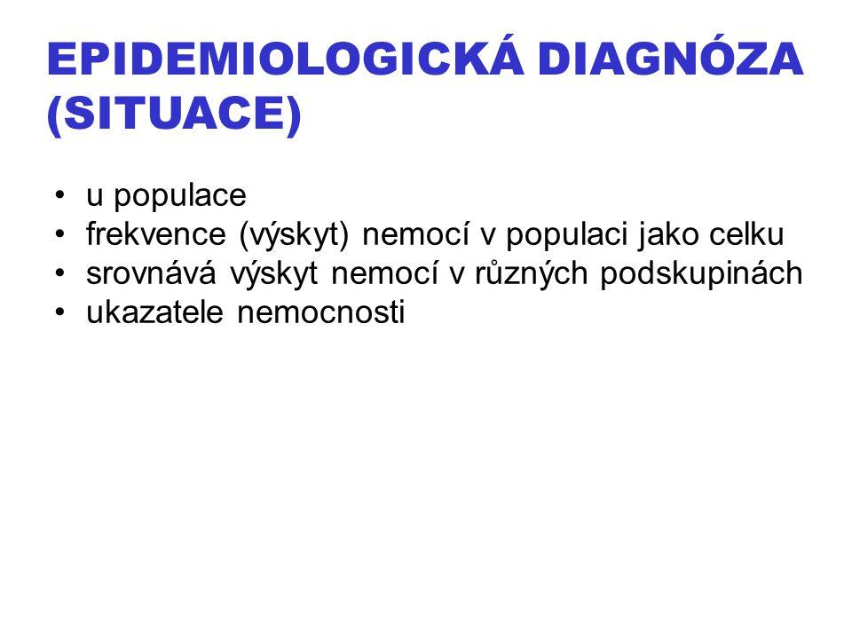 EPIDEMIOLOGICKÁ DIAGNÓZA (SITUACE)