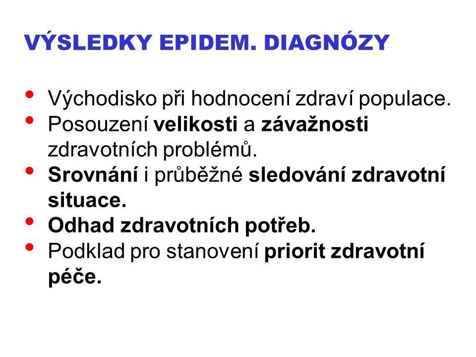 Výsledky EPIDEM. DIAGNÓZY