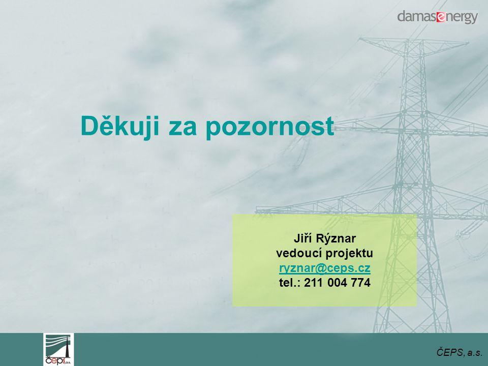 Děkuji za pozornost Jiří Rýznar vedoucí projektu ryznar@ceps.cz