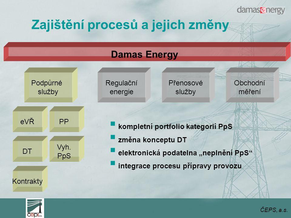 Zajištění procesů a jejich změny