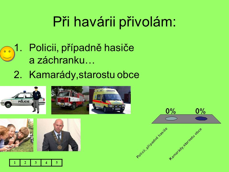 Při havárii přivolám: Policii, případně hasiče a záchranku…