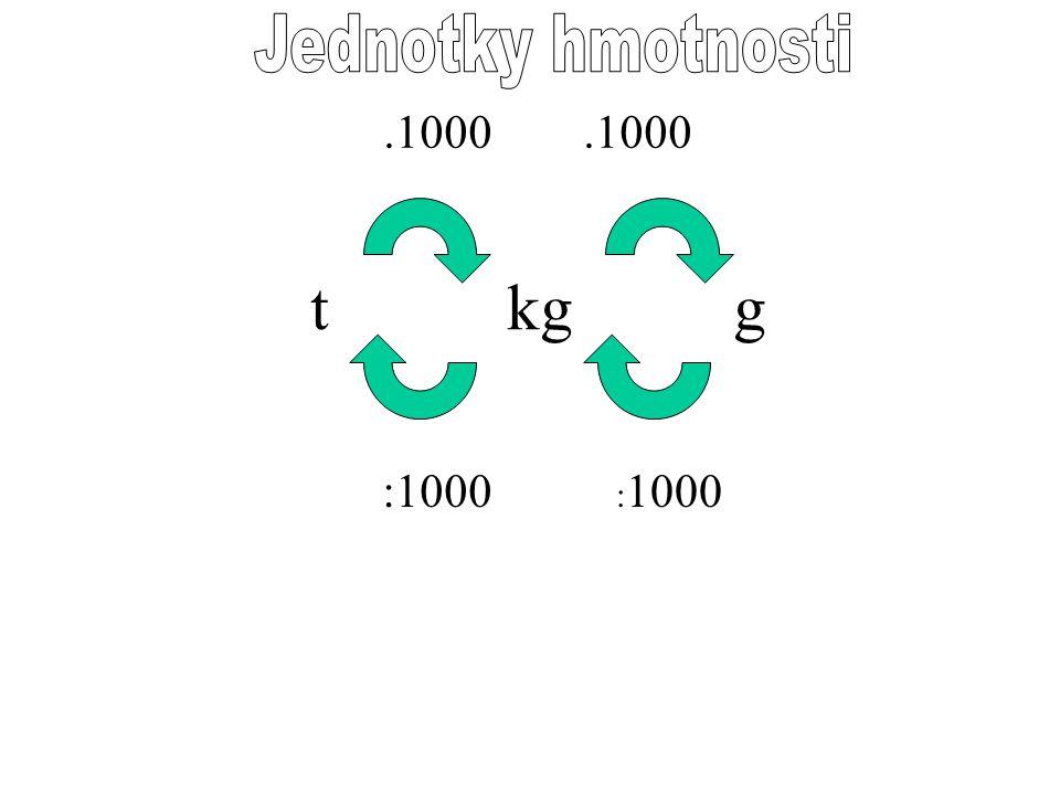 Jednotky hmotnosti .1000 .1000 t kg g :1000 :1000