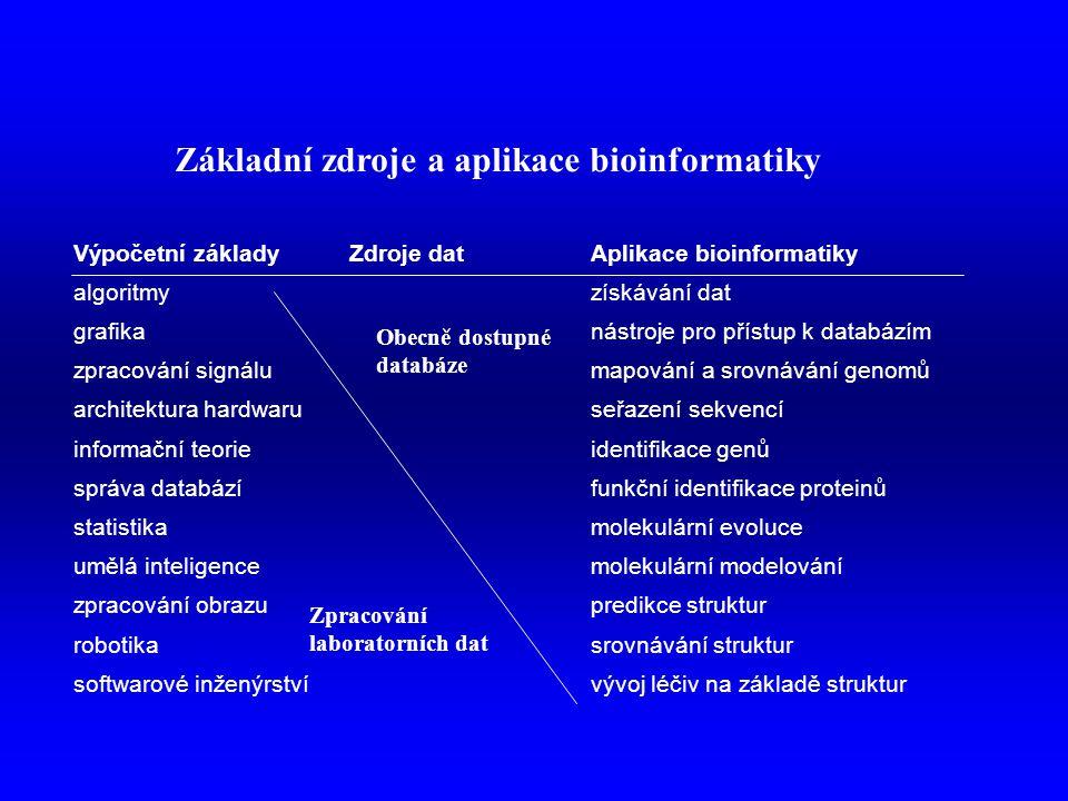 Základní zdroje a aplikace bioinformatiky