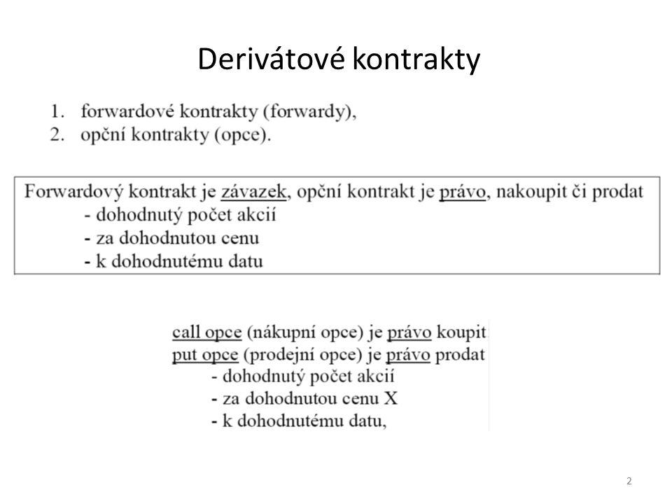 Derivátové kontrakty 2