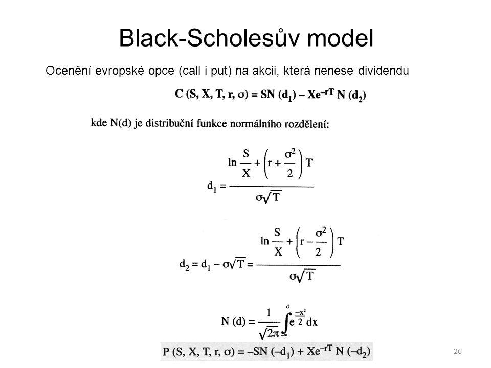 Black-Scholesův model