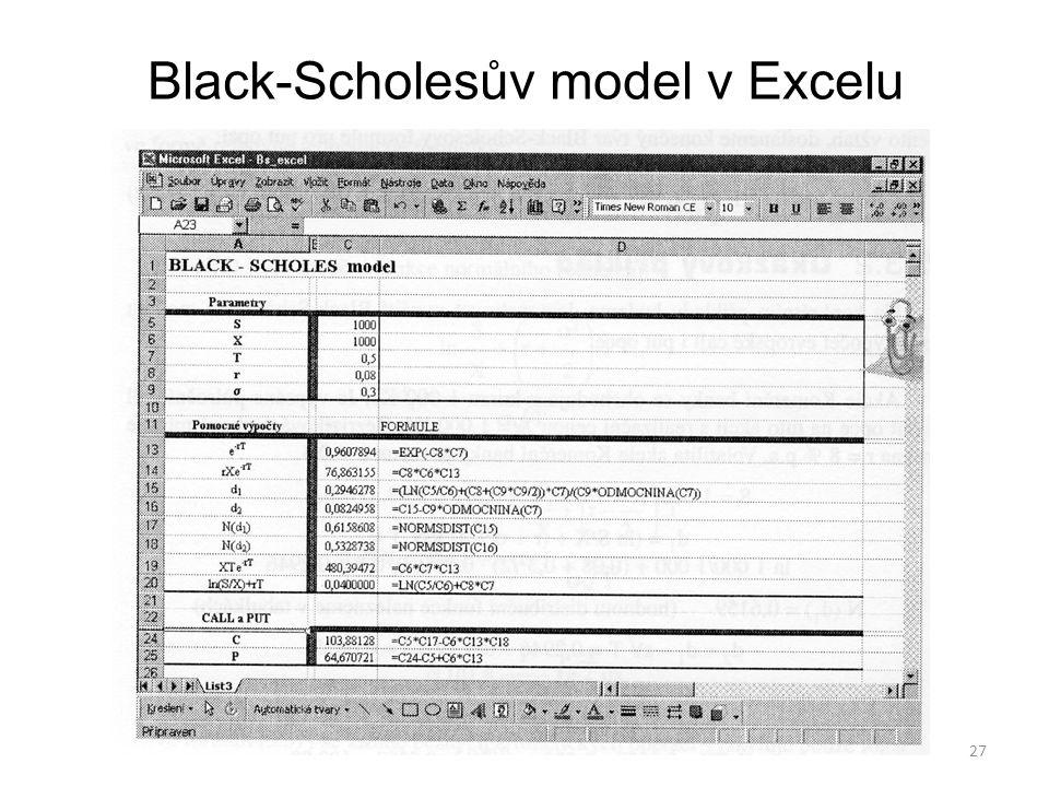 Black-Scholesův model v Excelu