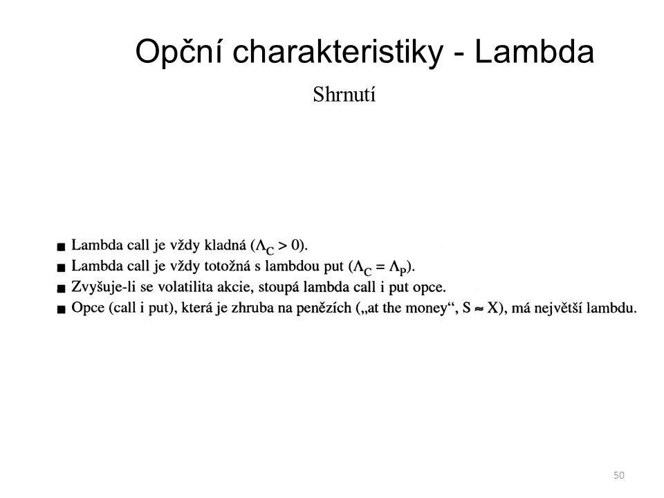 Opční charakteristiky - Lambda
