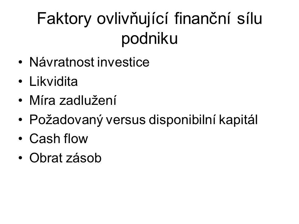 Faktory ovlivňující finanční sílu podniku