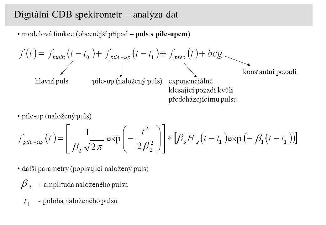 Digitální CDB spektrometr – analýza dat