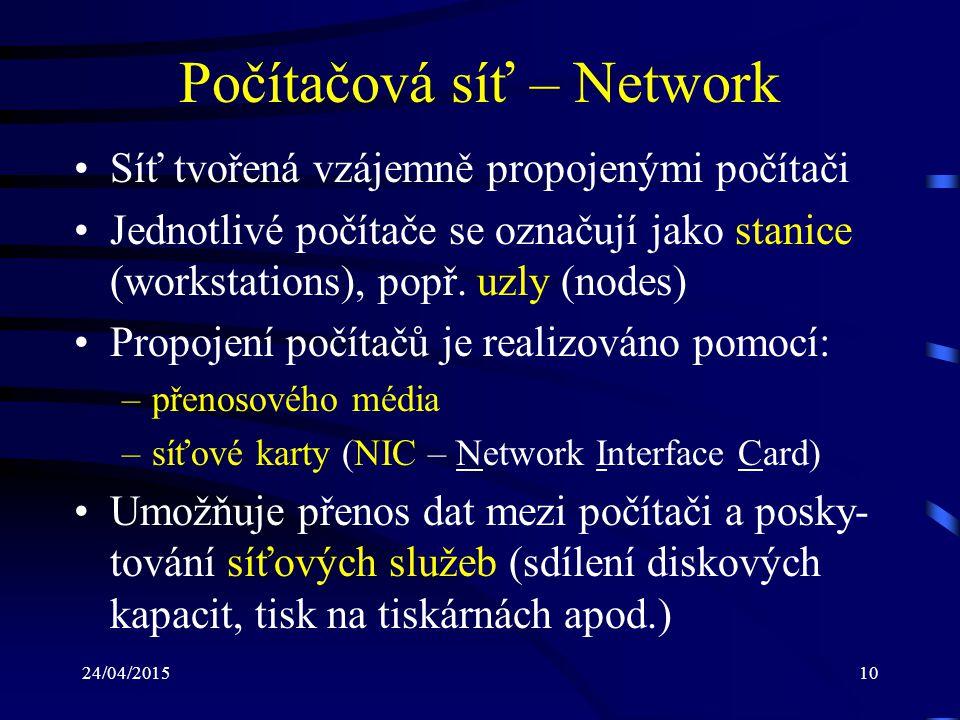 Počítačová síť – Network