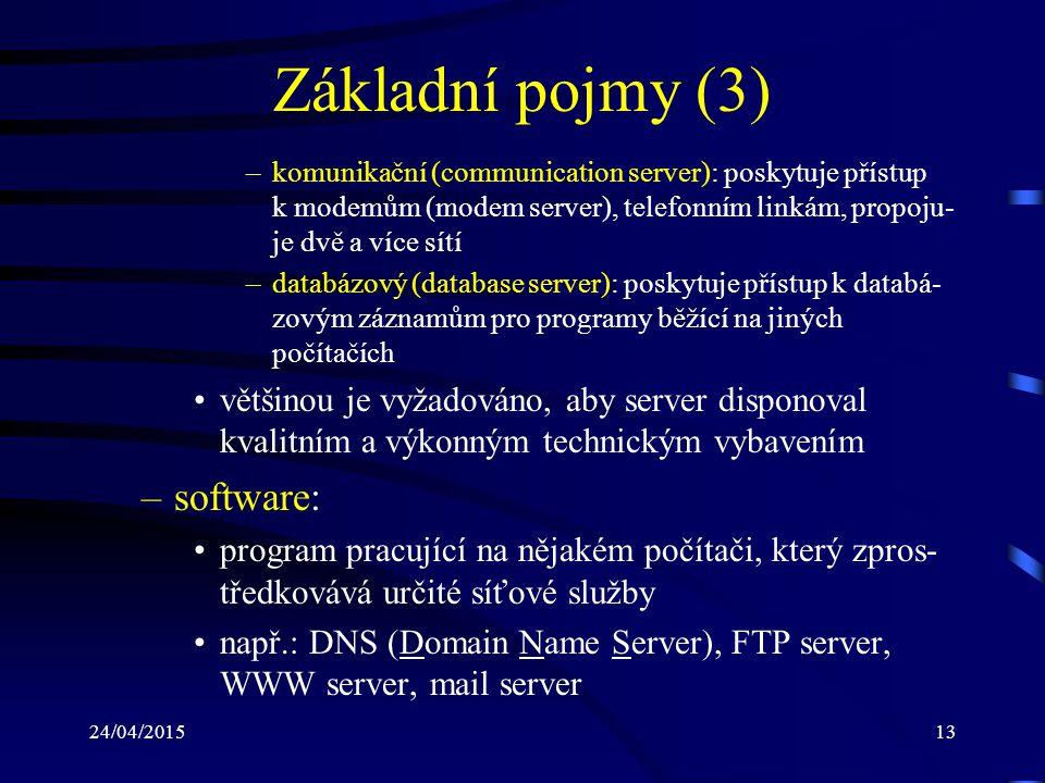 Základní pojmy (3) software: