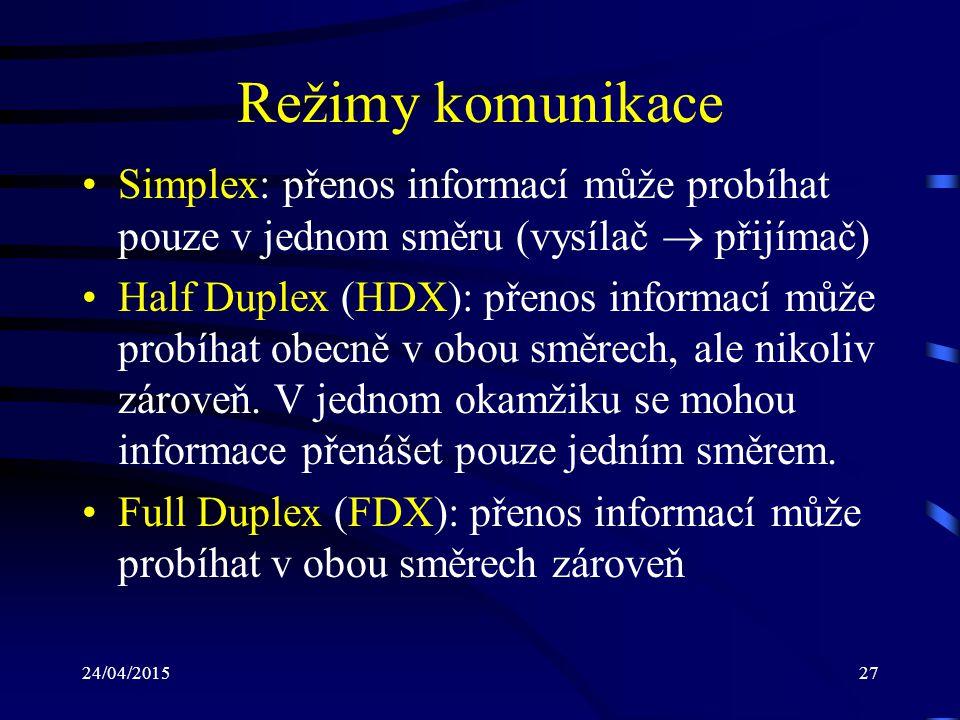 Režimy komunikace Simplex: přenos informací může probíhat pouze v jednom směru (vysílač  přijímač)