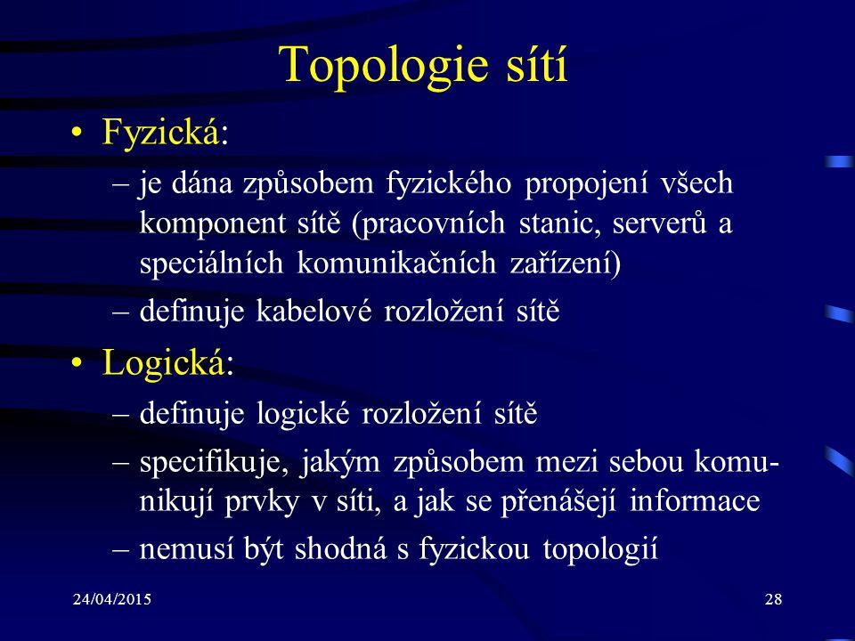 Topologie sítí Fyzická: Logická: