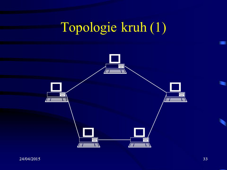 Topologie kruh (1) # # # # # 14/04/2017