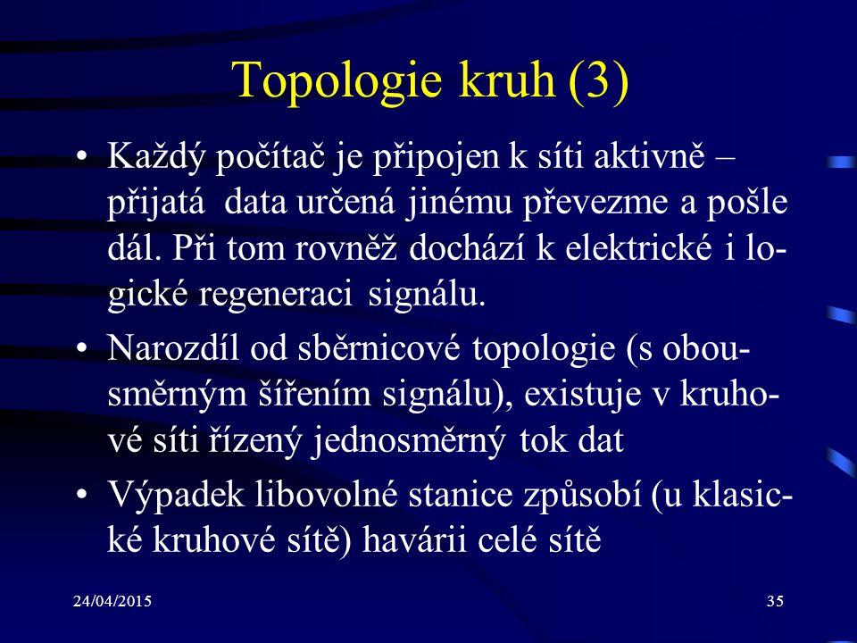 Topologie kruh (3)