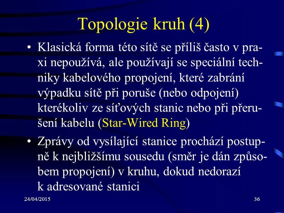 Topologie kruh (4)