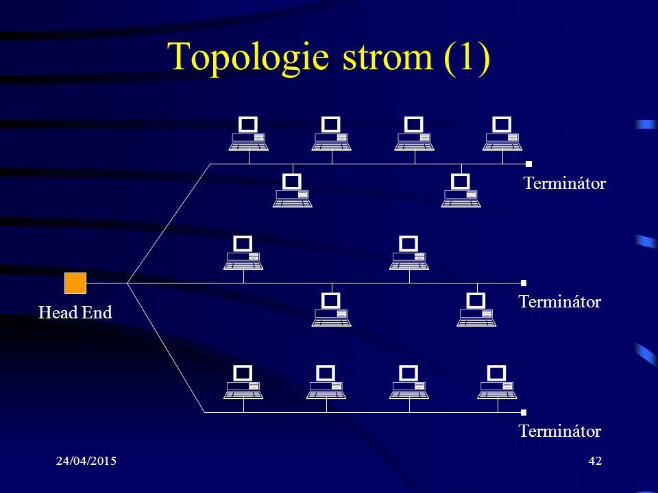 # # # # # # # # # # # # # # Topologie strom (1) Terminátor Terminátor