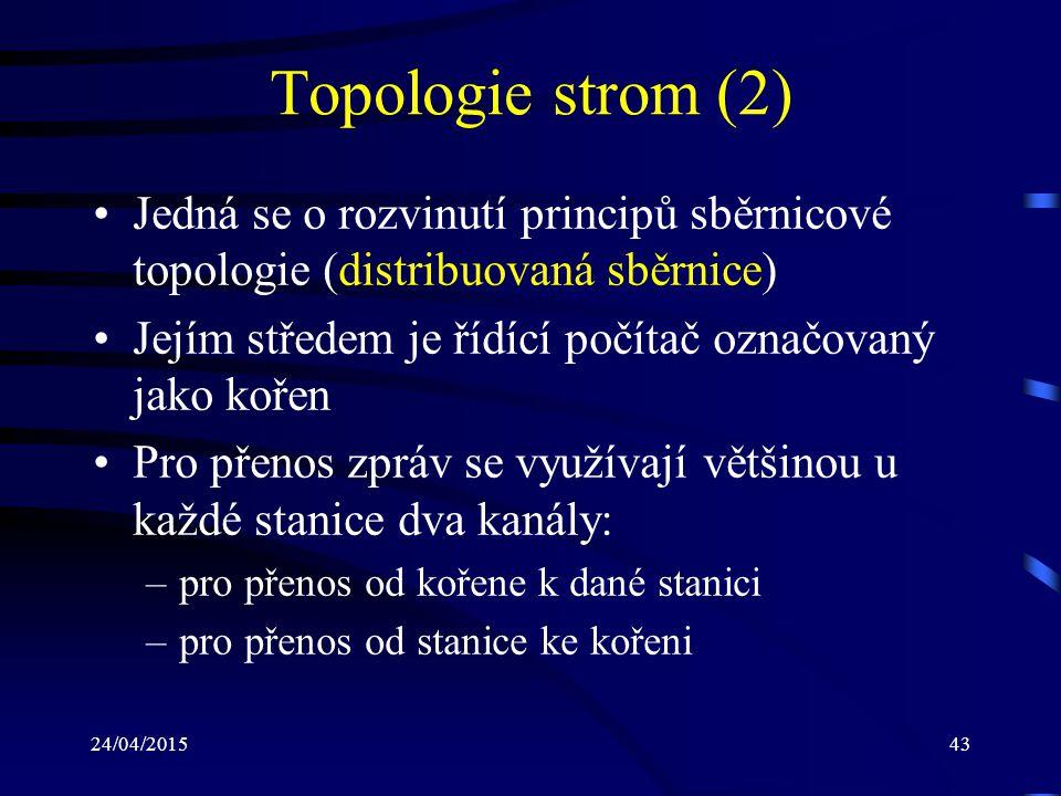 Topologie strom (2) Jedná se o rozvinutí principů sběrnicové topologie (distribuovaná sběrnice)