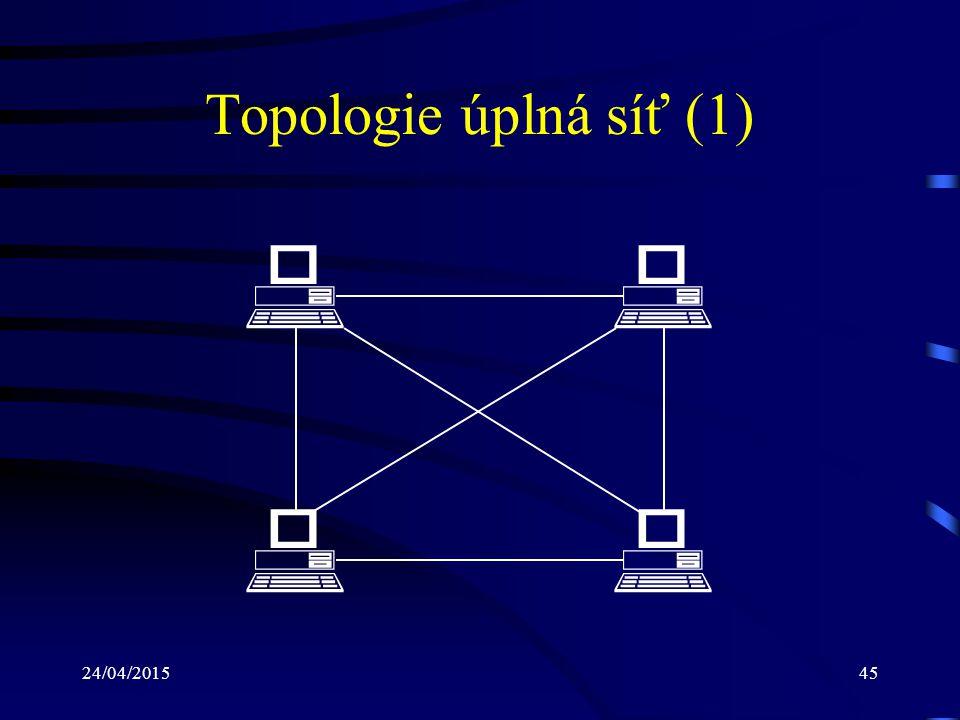 Topologie úplná síť (1) # # # # 14/04/2017