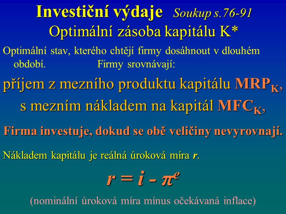 Investiční výdaje Soukup s.76-91 Optimální zásoba kapitálu K*